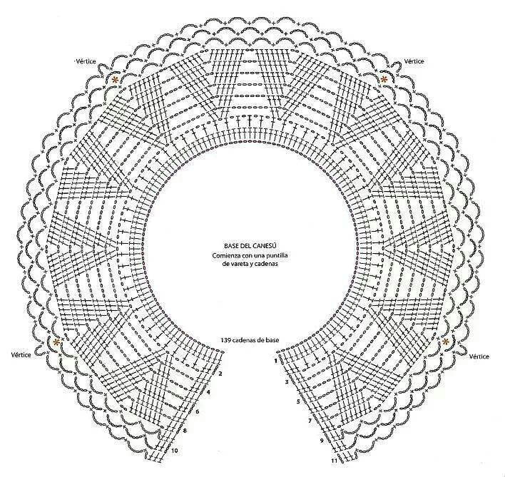cuello diagrama