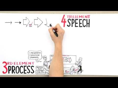 Learning Graphic Facilitation - 7 Elements by Bigger Picture - YouTube