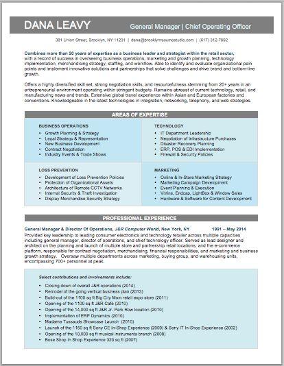 retail business owner job description resume