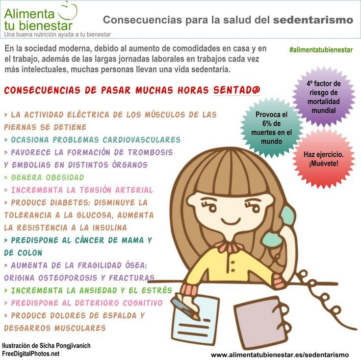Consecuencias del sedentarismo para la salud