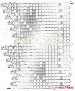 * Interés patrones de ganchillo para productos de última generación cuerda - todo en calado ... (crochet) - Home Moms