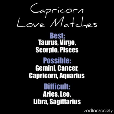 Is a Scorpio Woman the Perfect Love Match for a Capricorn Man?