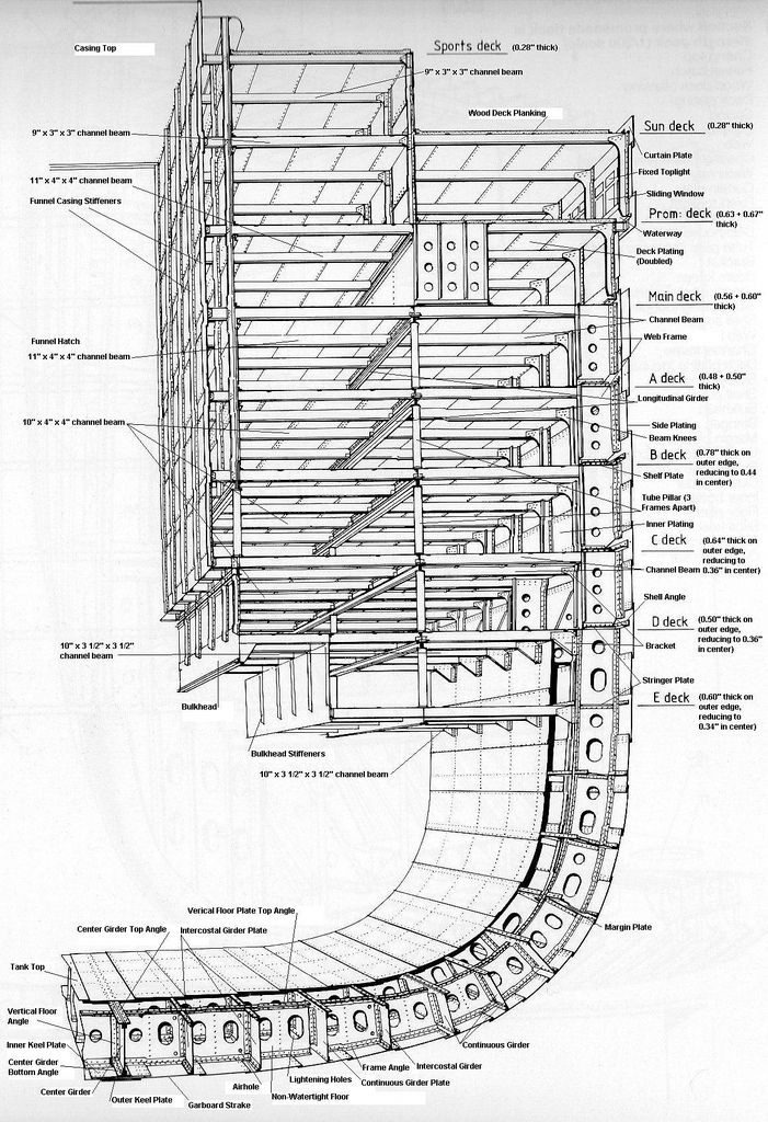 Queen Mary Engine Room: 35 Best Images About Deck Plans On Pinterest