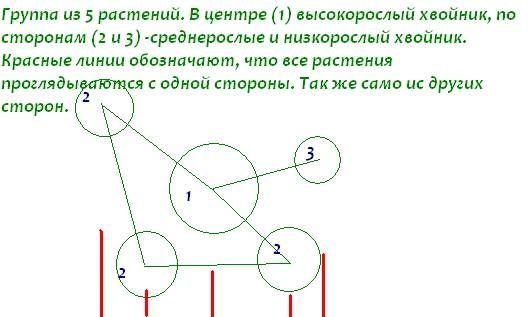 Gruppa4