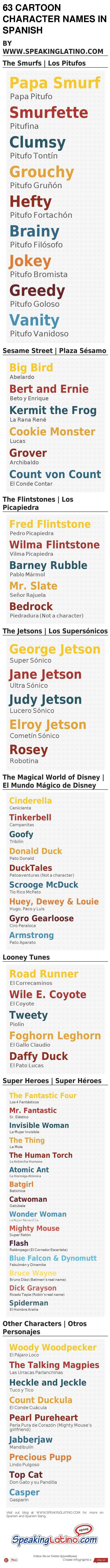 Infographic: 63 Cartoon Character English Names in Spanish #Infographic #Cartoons #Spanish via http://www.speakinglatino.com/classic-cartoon-character-names-in-spanish/