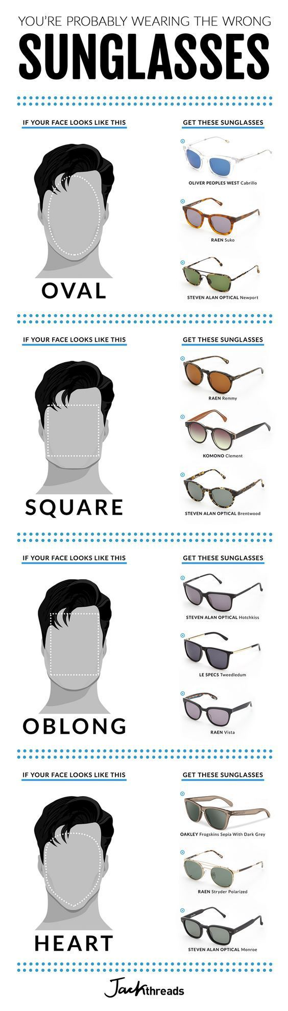 Qué tipo de gafas de sol hemos de usar según la forma de nuestra cara.(infografía)