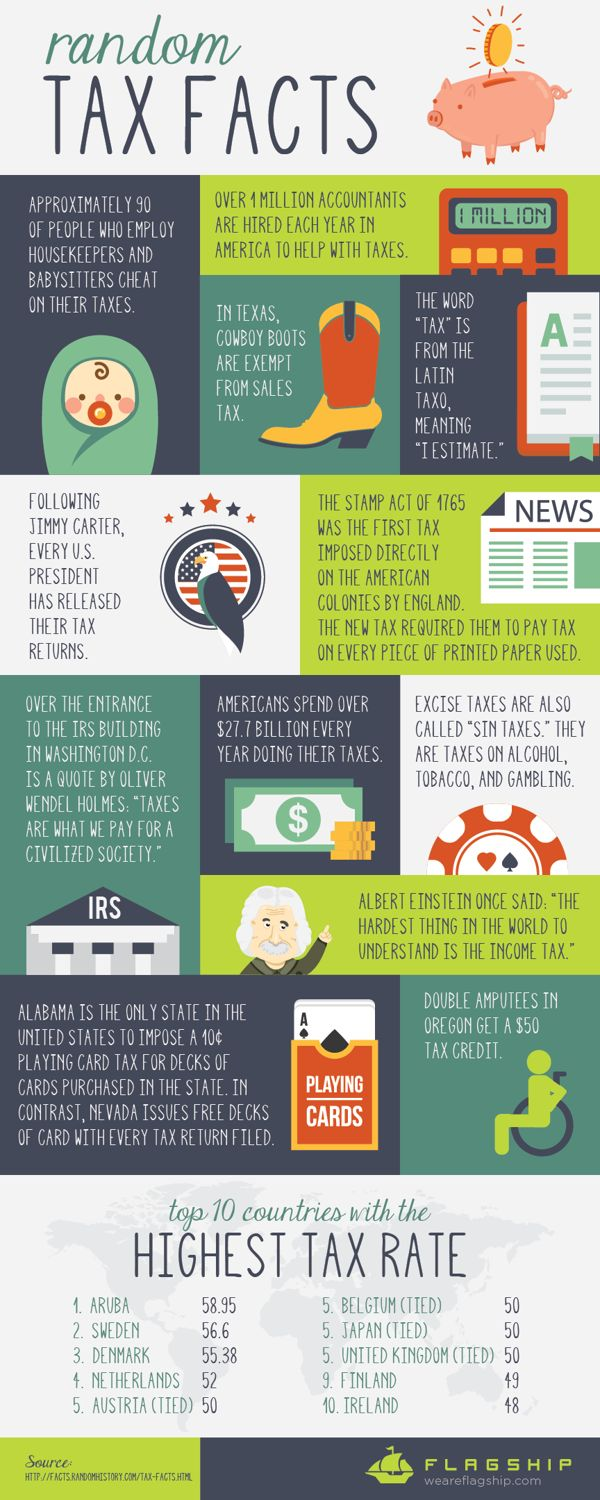 "Got the Tax Day blues? Enjoy this fun infographic about everyone's favorite ""holiday"""