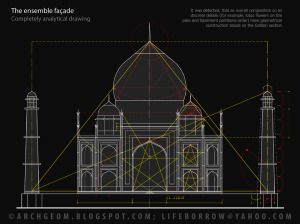 golden ratio taj mahal