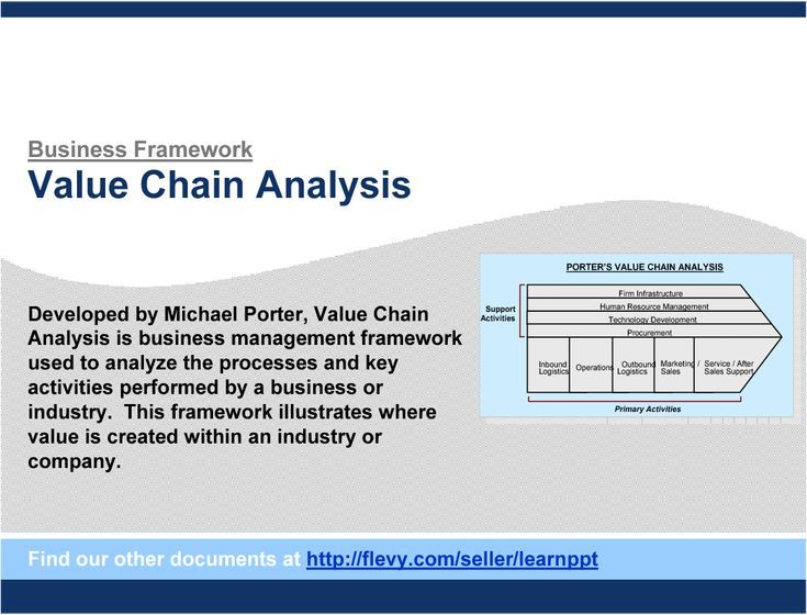 Value Chain Analysis Business Management Analysis Outbound Marketing