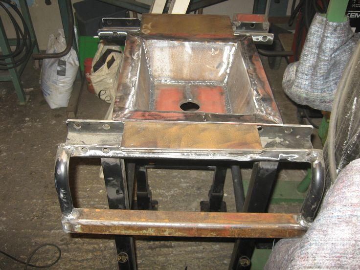 Making a forge
