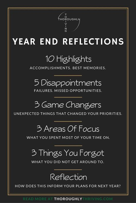 What are your Year End Reflections? Take some dedicated time before ...