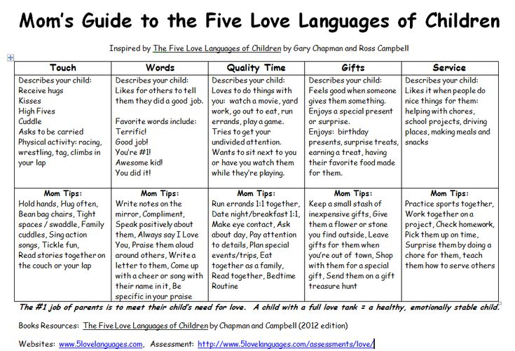#Printable Mom's Guide to the Five #Love Languages of Children - includes ideas for application! Click here to learn more about love languages: http://www.mardel.com/Books/Christian-Living/Parenting-%26-Family/The-5-Love-Languages-of-Children/p/P2480481