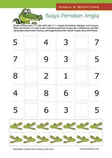 belajar matematika anak kelas 1 SD, tanda lebih dari dan kurang dari, menggunakan buaya dan angka