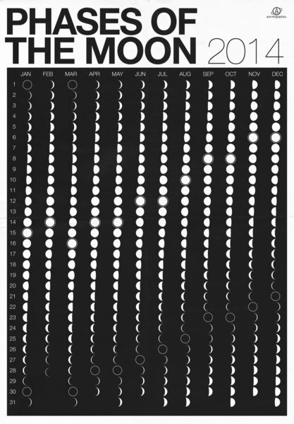 softestbutch:  sacred-chaotic-geometry:  Phases of the Moon 2014  Printing this out.