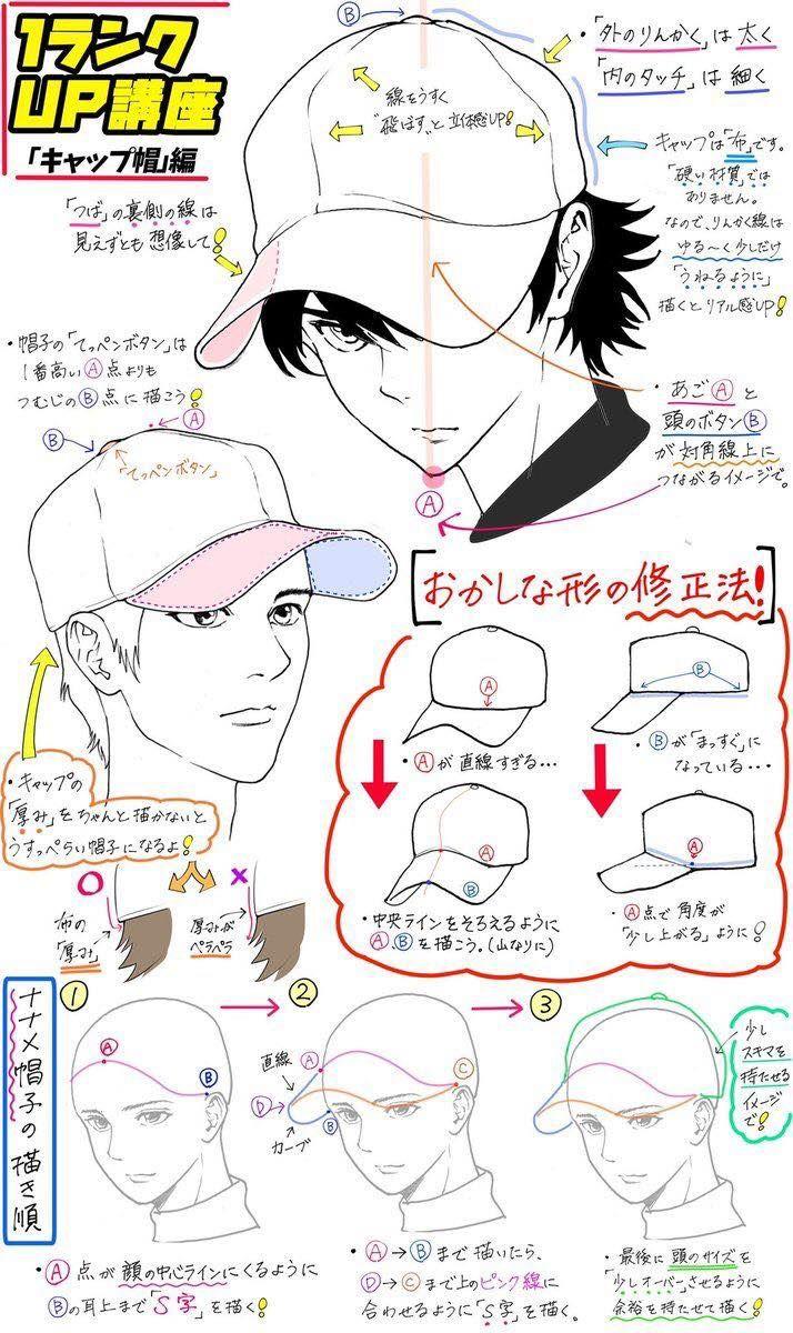 Tutorial Anime Manga di 2020 Referensi gambar, Cara