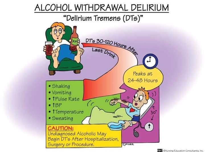 the 25+ best alcohol withdrawal ideas on pinterest | smoking, Skeleton
