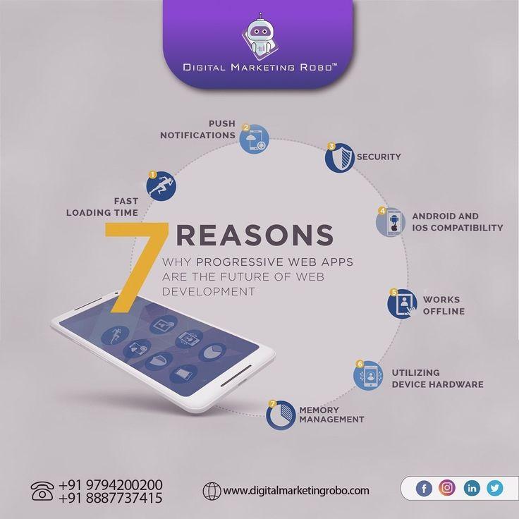 PWA Progressive Web Apps The Future Of Mobile Web