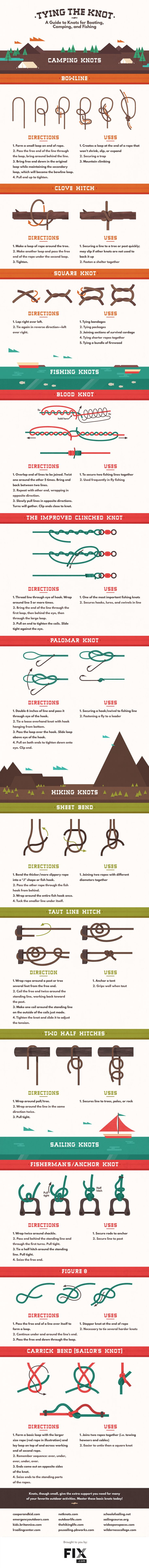 How To Tie A Knot For Fishing, Sailing - Knowing how to tie a good knot can get you out a lot of tricky situations.