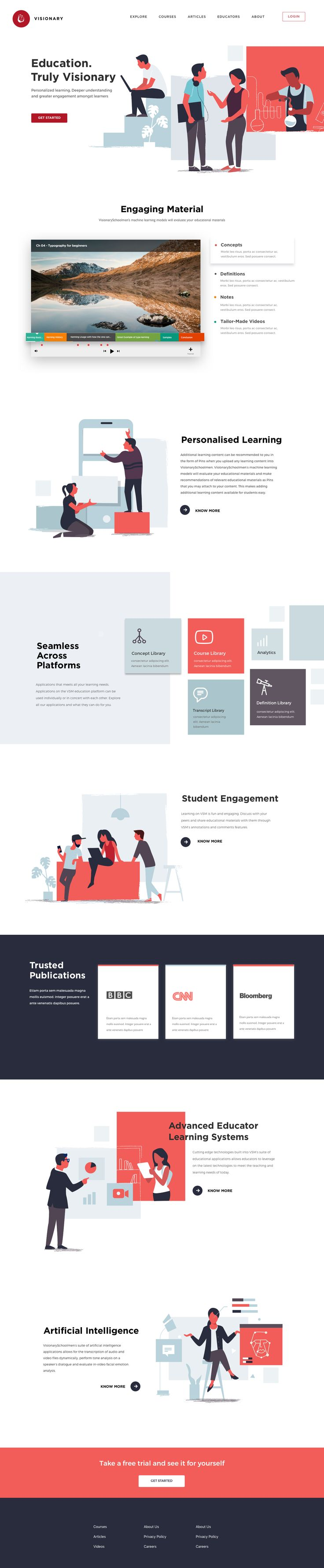 Dribbble visionary homepage detail