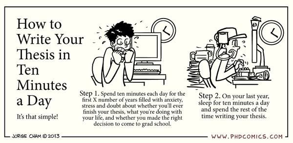 How to Write Your Thesis in 10 Minutes a Day Cartoon
