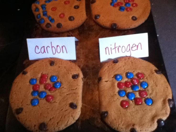 Atomic cookies- we used peanut butter cookies with red, blue and brown m for protons, neutrons and electrons. Integrates math, science and cooking! Yummy, too! from Christian Kids Explore Chemistry.