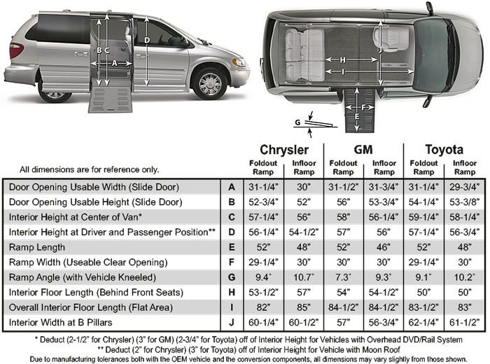 Dodge caravan interior width for Dodge grand caravan interior dimensions
