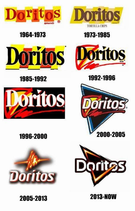 Doritos Logo Evolution Wish List Mar S Favorites Logos Logo
