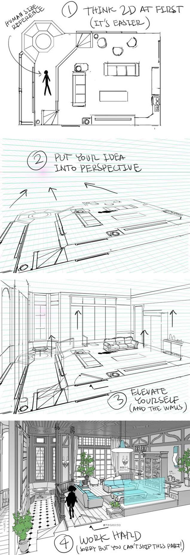 A helpful guide for building interiors - by Thomas Romain (one of the few foreigners working in the anime industry in Japan)