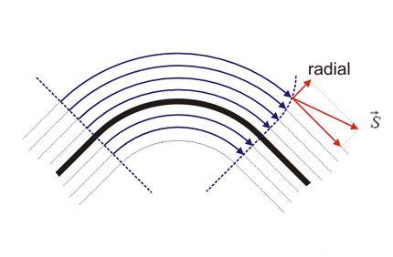 Lichtwellenleiter – Wikipedia