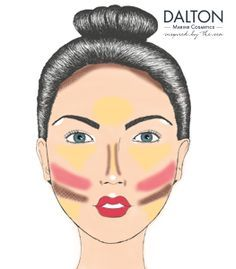 Typgerechtes Contouring - ovales Gesicht. ~ ~ ~ How to contour oval faces.