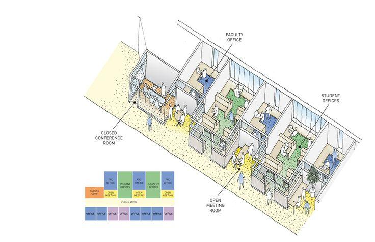 College of Management - University of Massachusetts Lowell HMFH Architects