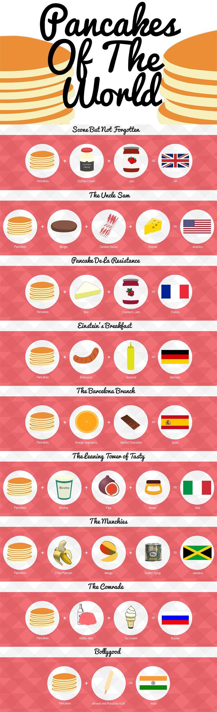 Pancakes of the World | #foodsoftheworld #eatingpsych #bettycapaldiphillips eatingpsych.com