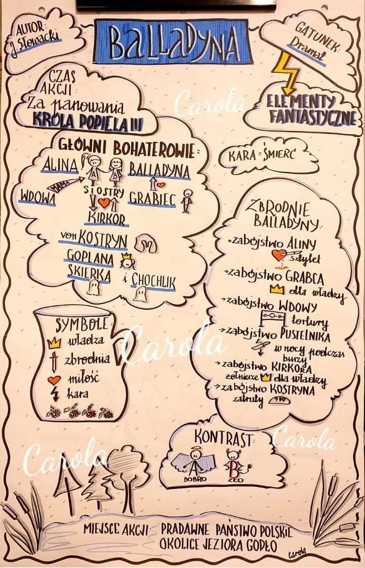 Pin by lawendowe pola on Polish lessons | School notes