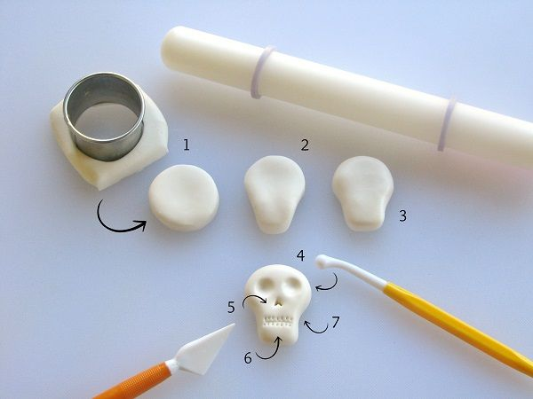Day of the Dead fondant tutorial step 1