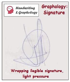 Graphology signature