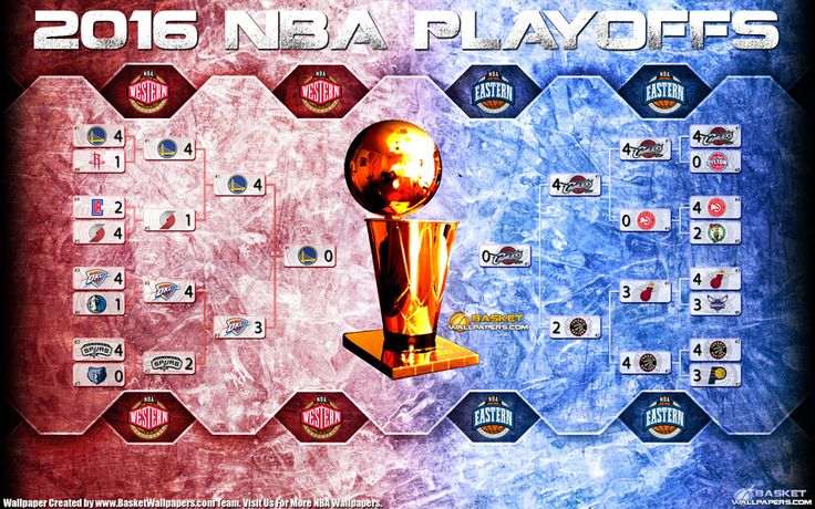 Stage for 2016 NBA Finals is set :) Download full size bracket at - http://www.basketwallpapers.com/USA/NBA-Mix/2016-nba-playoffs-bracket-2880x1800-wallpaper.php :)