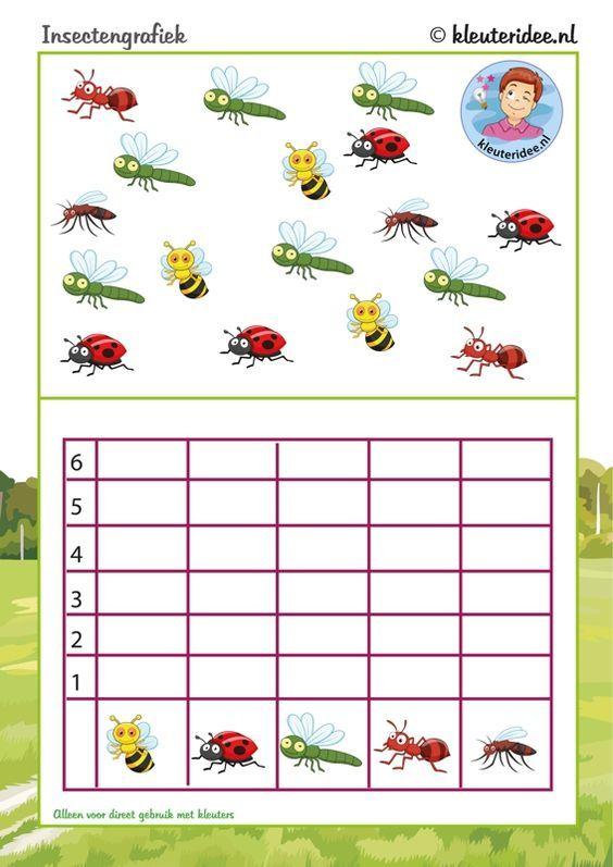 Eenvoudige grafiek voor kleuters, tel de insecten, kleuteridee, Kindergarten math game, graphic, free printable.: