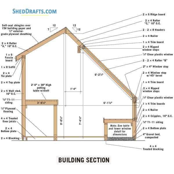 10 12 Greenhouse Saltbox Garden Shed Plans Blueprints For Assembling Backyard Building Shed Plans Garden Shed Backyard Buildings