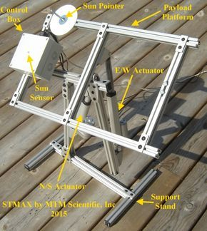 Dual Axis Solar Tracker STMAX Más