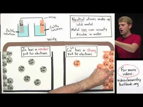 Ib chemistry lab report voltaic cell animation