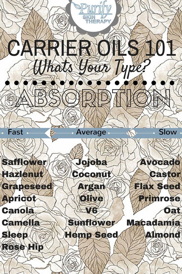 Essential Oil Tips Carrier Oils Part 3 Oils