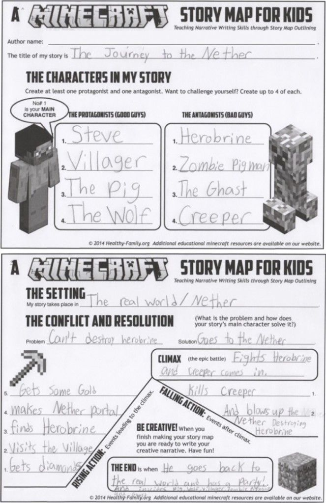 Minecraft Story Map for Kids: Teach Creative Writing with Minecraft