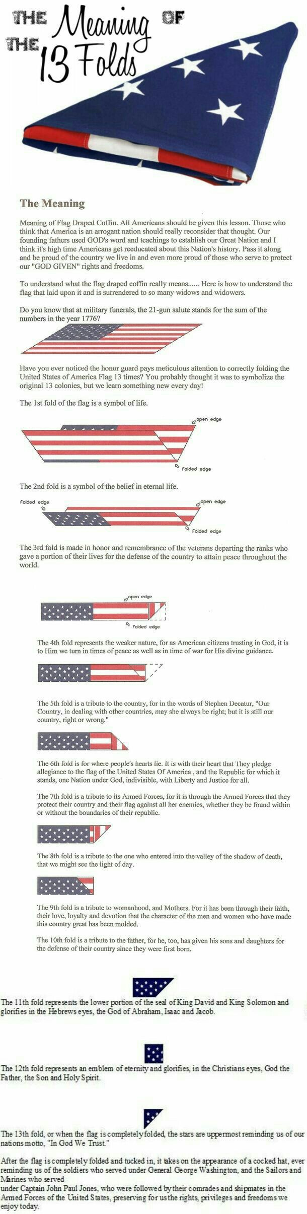 Why the United States flag gets folded the way it does