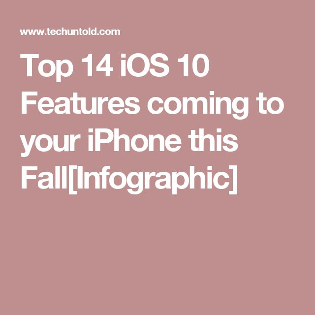 Top 14 iOS 10 Features coming to your iPhone this Fall[Infographic]