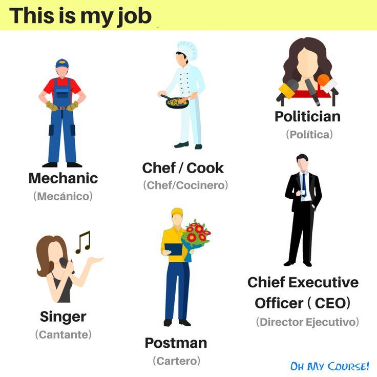 Vocabulario en inglés relacionado con el trabajo.