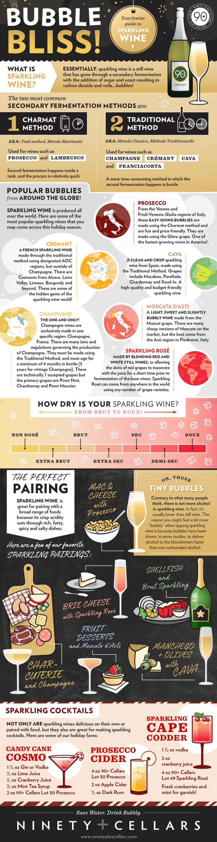 Prosecco, Moscato, Champagne… oh my! Get ready for the holidays with this festive guide to bubble bliss. From pairings, to cocktails, to production methods and sweetness, we've got you covered! Trust us, with all of this great sparkling wine knowledge you'll be the sparkle of the party!