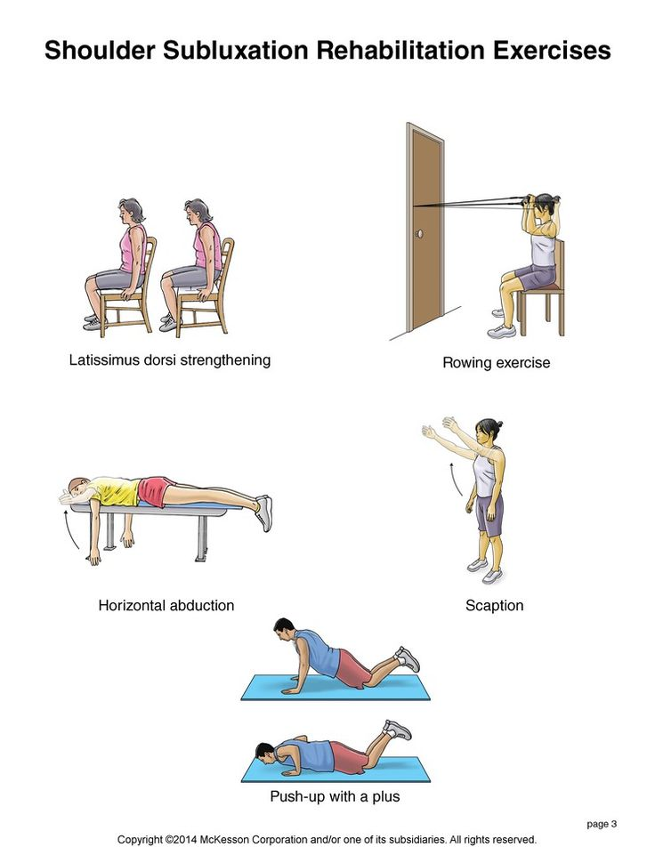 Summit Medical Group - Shoulder Subluxation Exercises