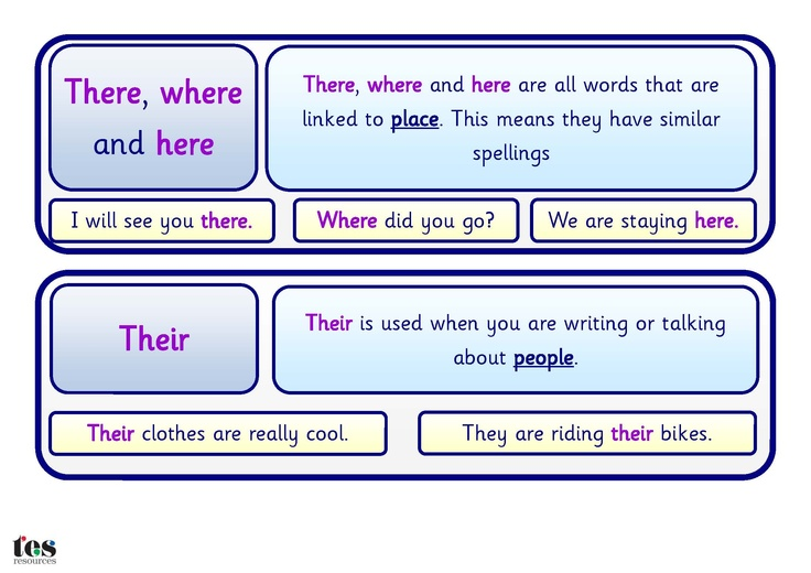A set of cards that highlight the differences between 'there, their and they're', 'here and hear' and 'where, wear and we're'. Simple written support in dyslexia friendly colours. Contains short example sentences to support understanding. A version with supporting images will be added at a later date.