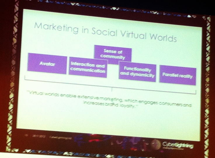 Marketing in Social Virtual Worlds  CyberLightning @ @ 29.11.2012 IAB Finlands seminar HOT or NOT