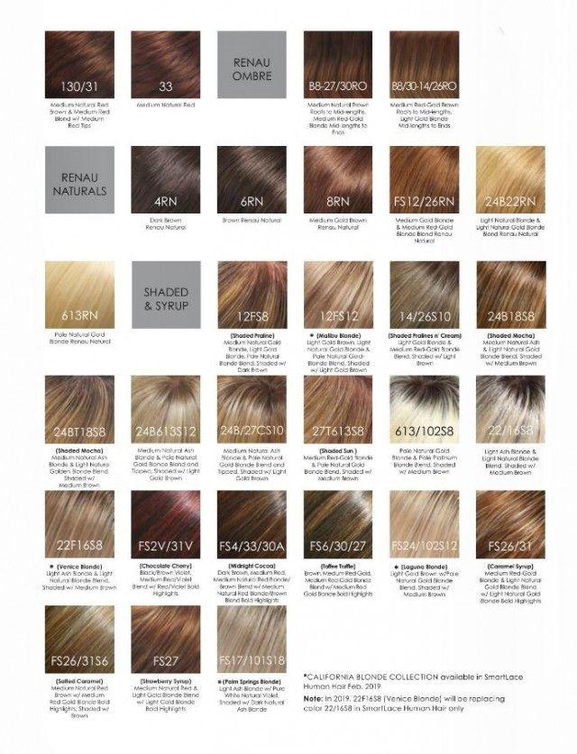 Wigs By Patti And Poppi Ebay Stores In 2020 Wigs Patti Ebay